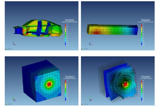 ProNAS基于能量有限元方法的中高频噪声分析