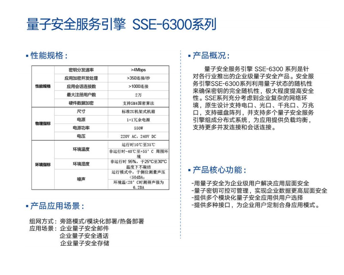 量子安全服务引擎  SSE-6300系列