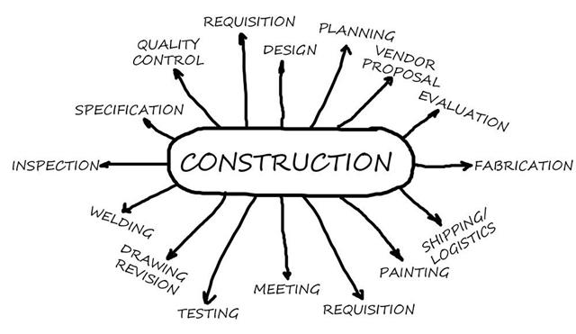 EPC工程