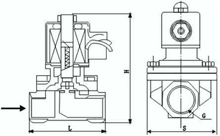 进口潜水(喷泉)水下专用电磁阀