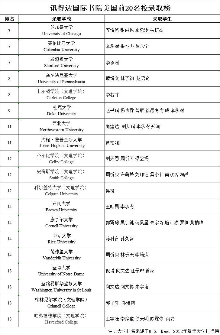 深圳实验高中部万人招生咨询会 | 海外名校从AP班起航