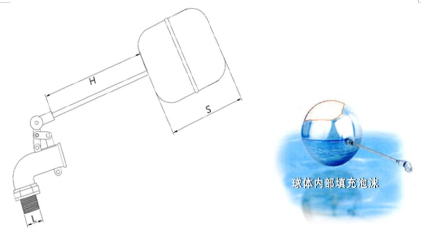 进口不锈钢可调浮球阀