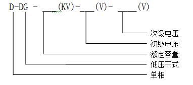 DDG单相干式变压器
