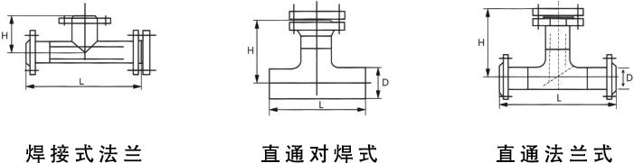 进口T型过滤器