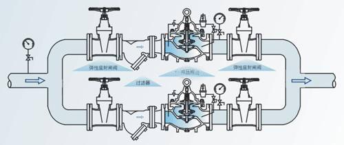 进口水用减压稳压阀