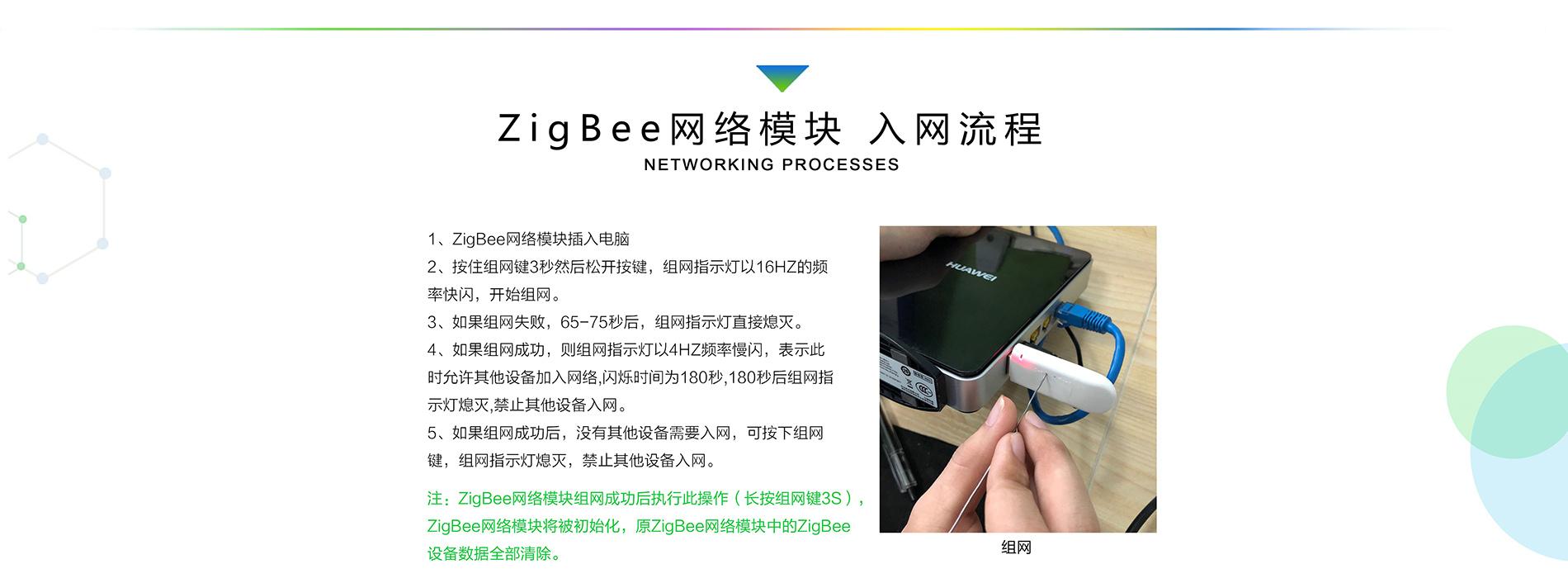 ZigBee网络模块