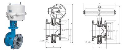 进口电动V型调节球阀