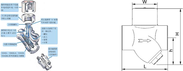 进口热动力圆盘式疏水阀(内螺纹式)