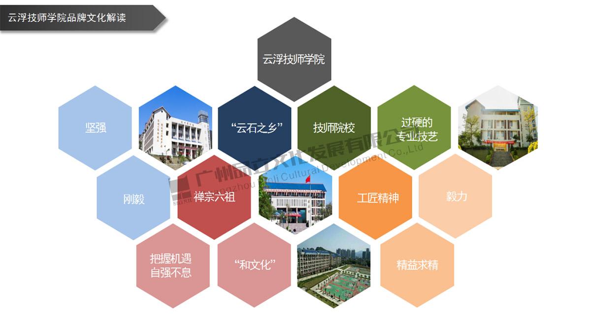 云浮技师学院