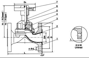 进口直通隔膜阀