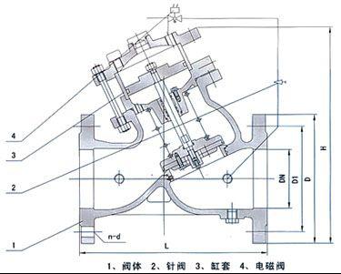 进口电动遥控阀
