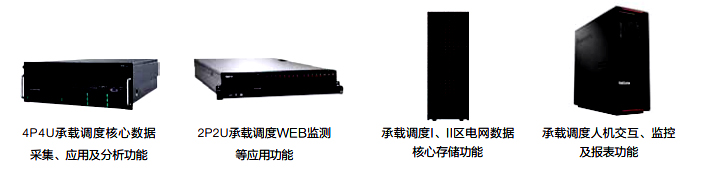 国家电网公司智能调度 支持系统D5000项目