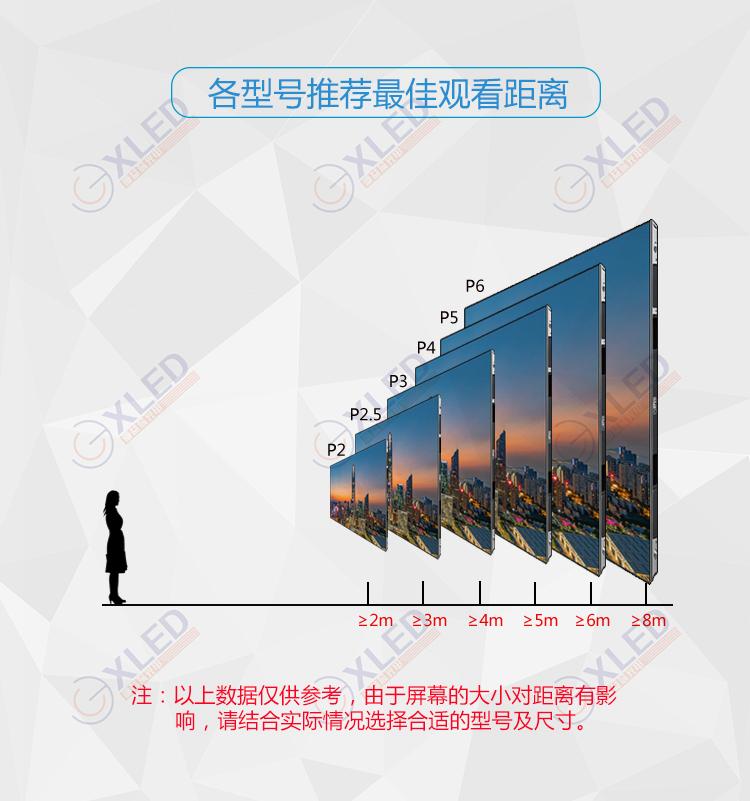 室内P1.25全彩LED显示屏