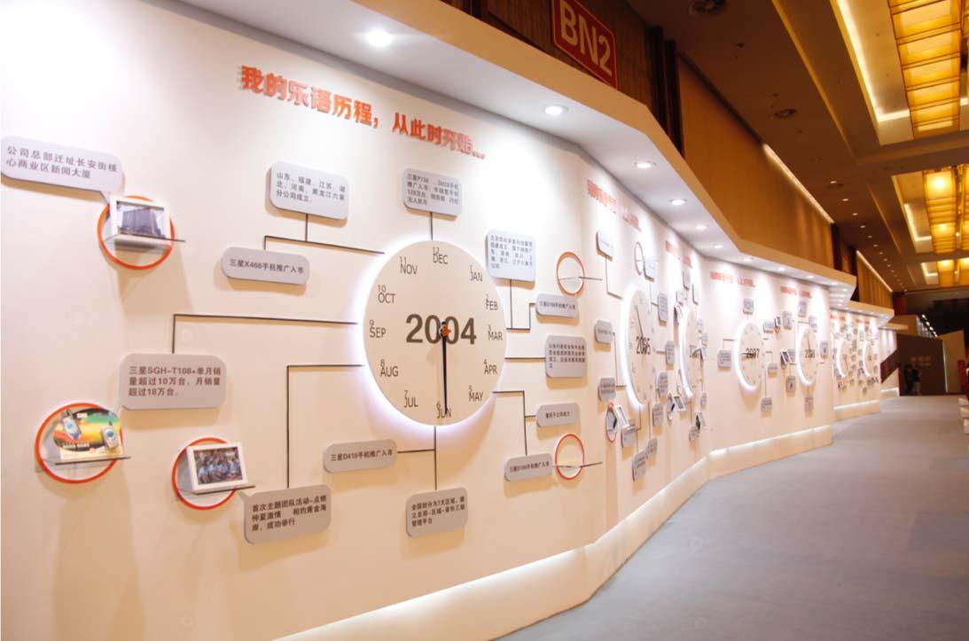樂語通訊十周年時光廊展示墻3D設計