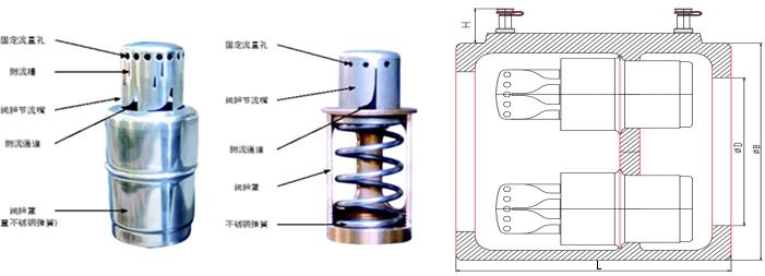 进口对夹式动态流量平衡阀