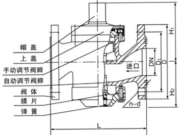 进口可调式动态平衡阀