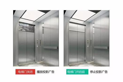 楼宇新势力——电梯投影媒体效果与竞品相比究竟几何?