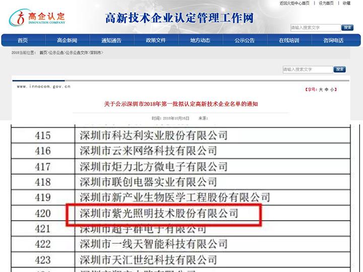 raybet雷竞技官网照明&raybet雷竞技官网新能源荣获国家高新技术企业认定