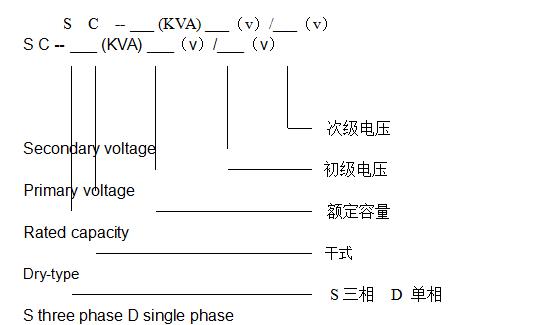 Three-phase isolation transform