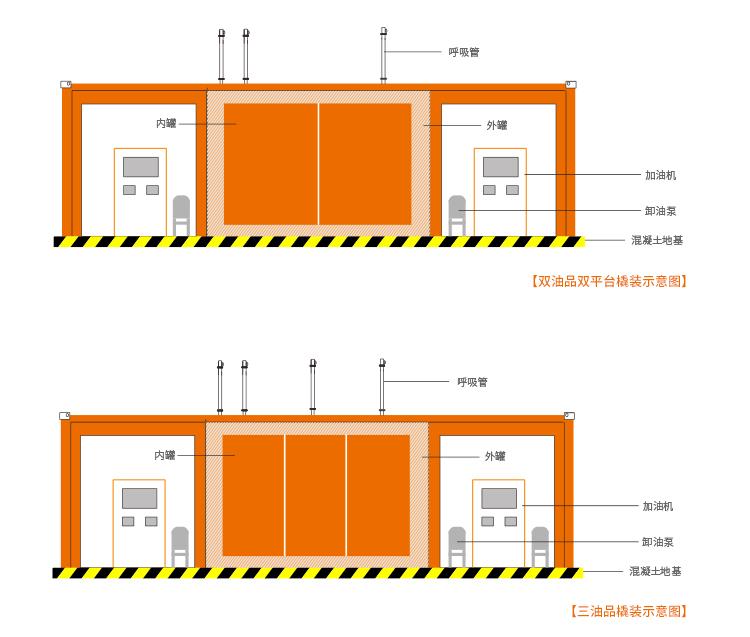 40立阻隔防爆橇装式manbetx万博装置