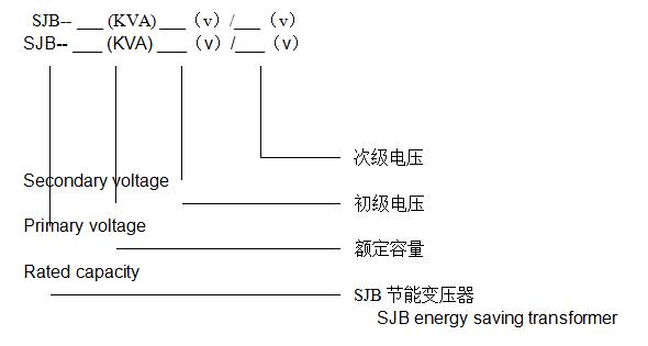 Energy saving transformer: