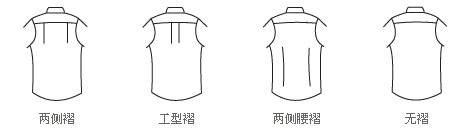 绅都服装衬衫定制款式细节选择