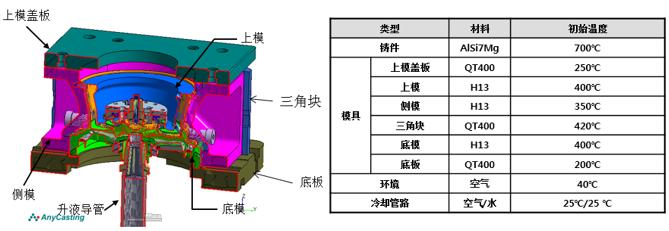 铝合金低压-轮毂