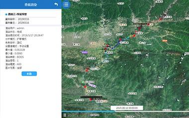 水动力-亚博电竞官网高性能计算服务平台