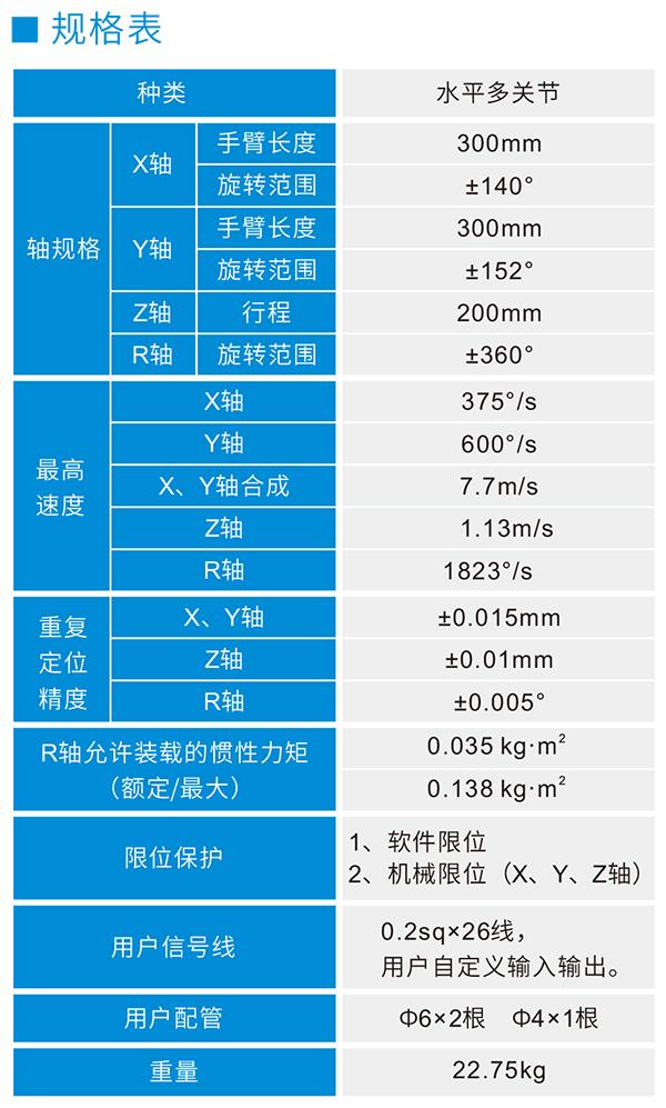 众为兴四轴SCARA机器人GR6520技术参数