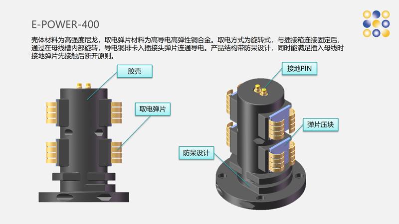 E-POWER-400