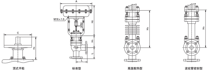 进口气动薄膜角形单座调节阀