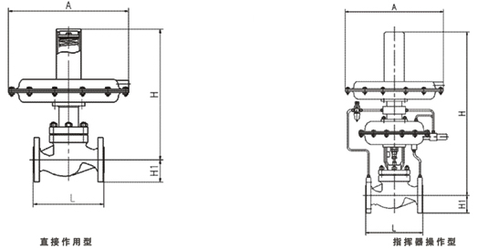 进口自力式微压调节阀