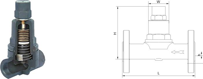 进口双金属温调式法兰蒸汽疏水阀