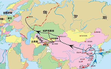 国际过境运输
