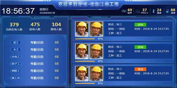 建筑工地实名制人脸闸机