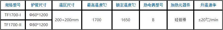 双温区管式炉TF1700