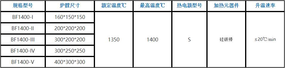 箱式炉BF1400