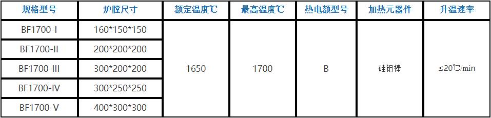 箱式炉BF1700