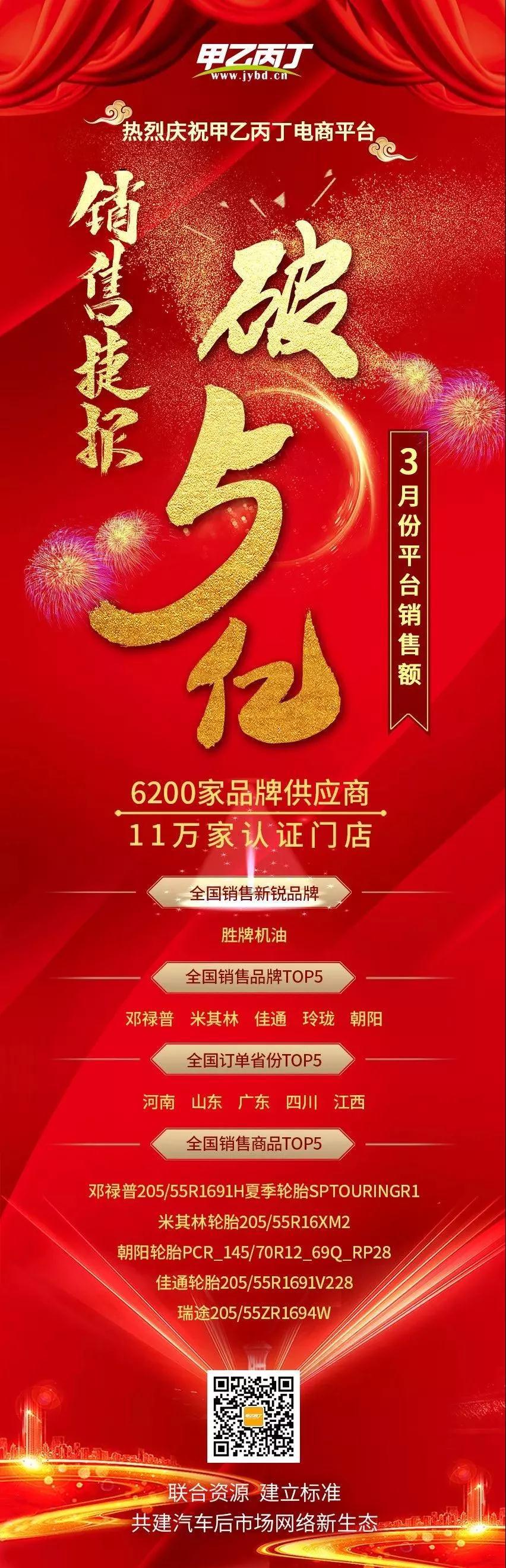 销售捷报!热烈庆祝甲乙丙丁电商平台3月份单月销售总额突破5亿大关!