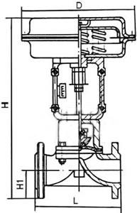 进口气动隔膜调节阀