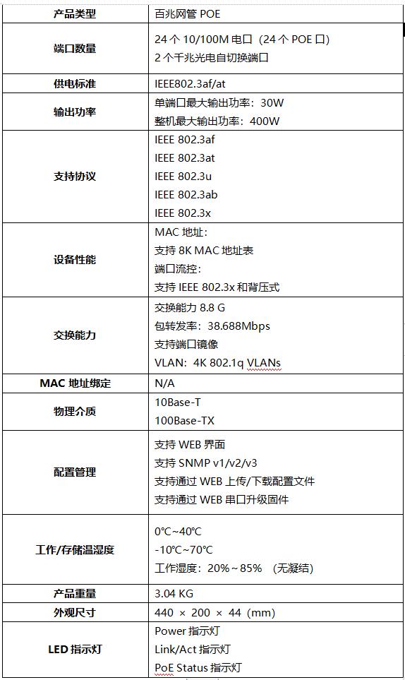 深圳市朗恒電子有限公司wifi覆蓋解決方案成功案例