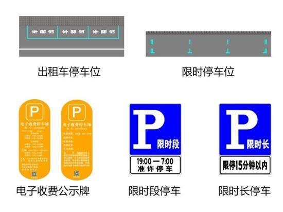 重磅!北京市今年起将实施道路停车改革
