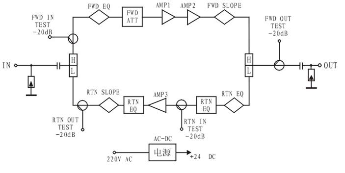 4734D高电平输出楼栋放大器(双模块功率倍增输出)
