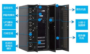 科士达IDU微单元数据中心解决方案
