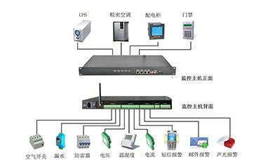 计算机房动力环境监控系统