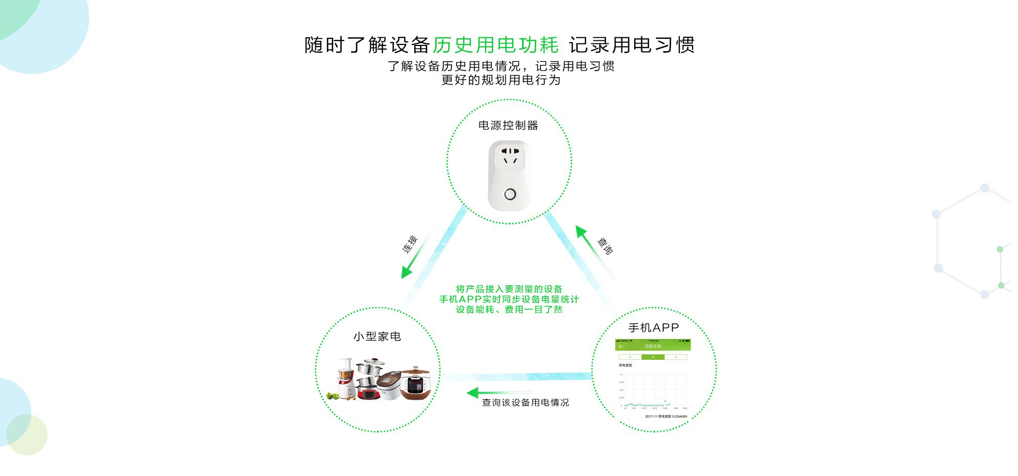 电源控制器(10A)