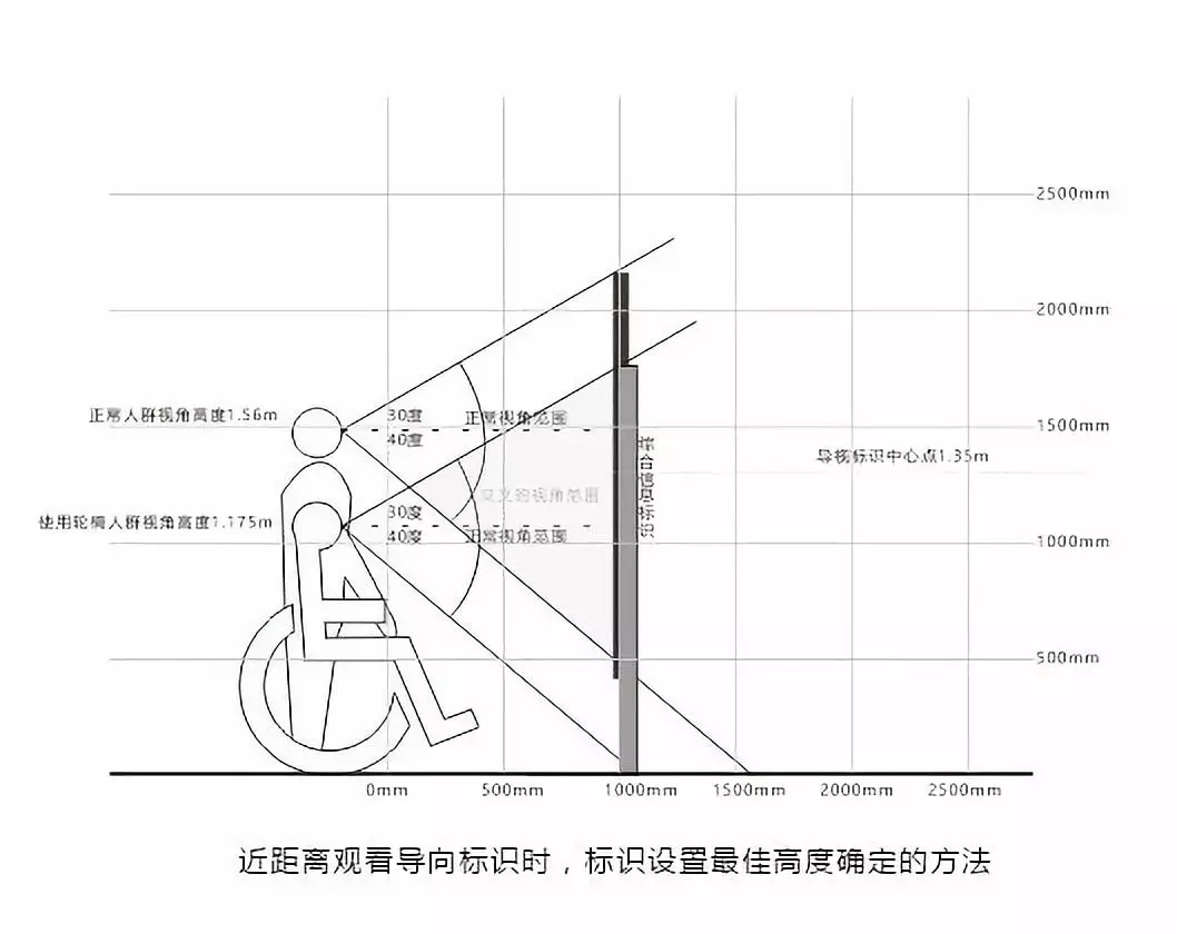 """关于景区导视系统设计的""""漫谈""""与""""慢谈"""""""