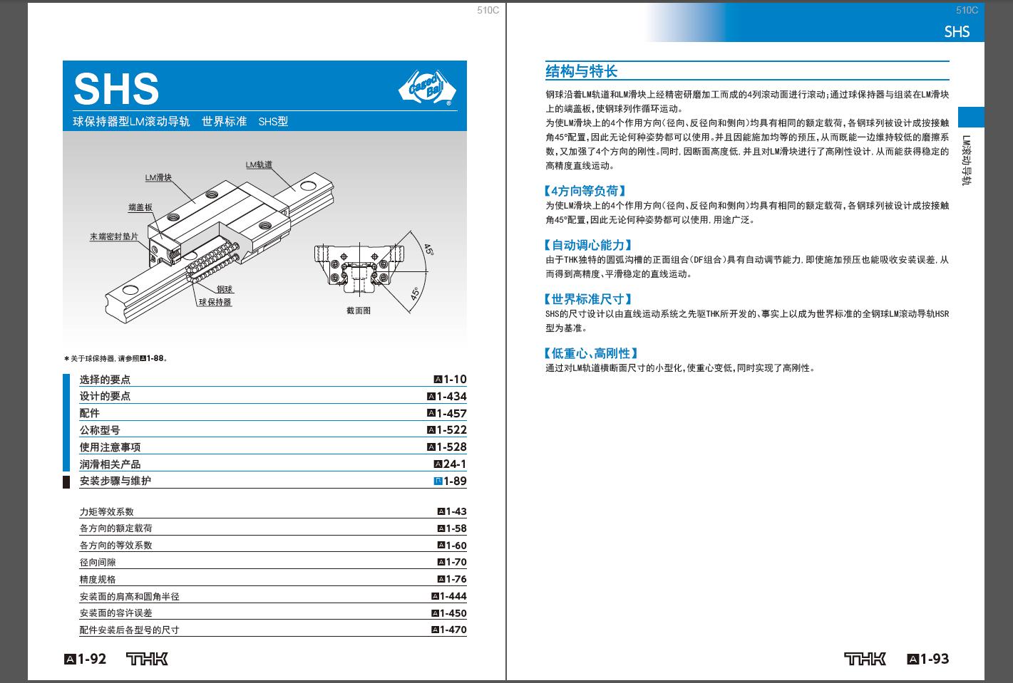 世界标准 SHS型