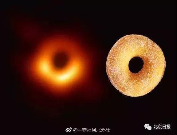 人类首张黑洞照片都有了,你怎么还没暴富?