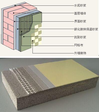 外墙保温材料施工后需要满足什么条件?